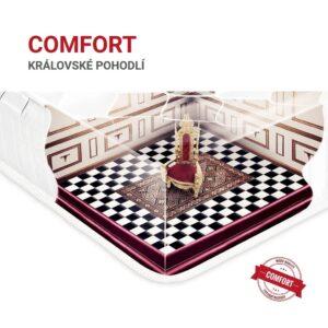 Komfortní matrace
